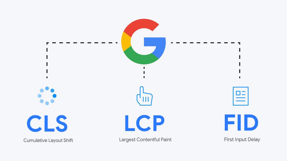 I Core Web Vitals e come migliorarli